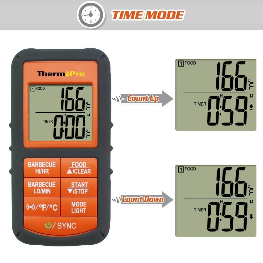 ThermoPro TP08 Timers
